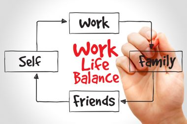 Work Life Balance – 4 Steps to Answer the Big Question